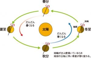 Edo57_zu011